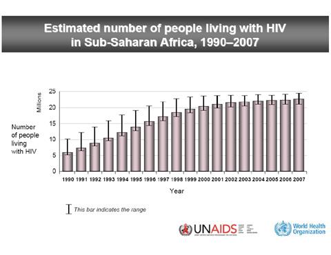 hiv-africa.jpg
