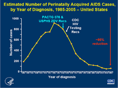 perinatal-hiv-us.jpg