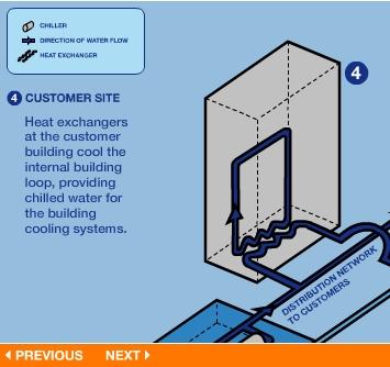 water-cooling-2.jpg