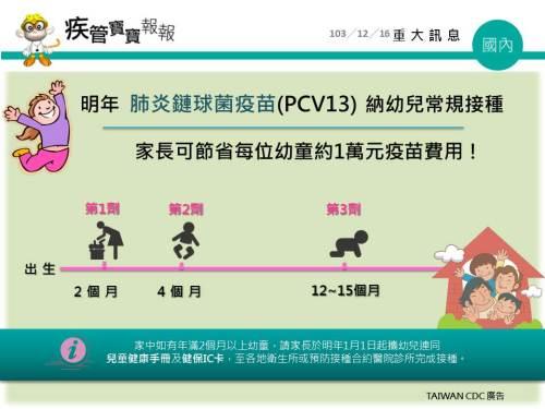 疾管寶寶報報-1216肺炎鏈球菌疫苗